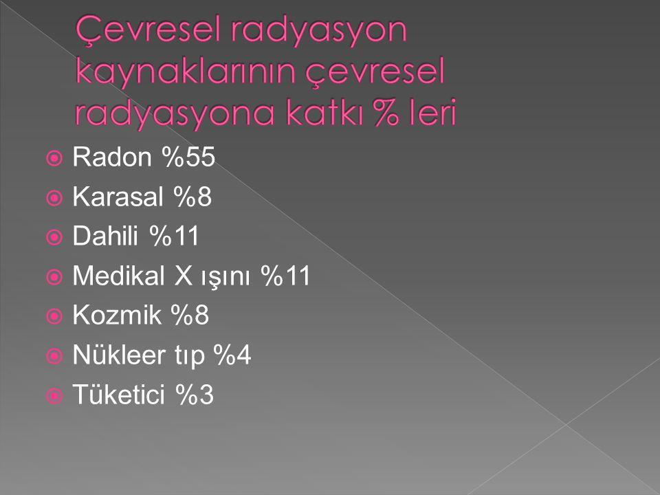  Radon %55  Karasal %8  Dahili %11  Medikal X ışını %11  Kozmik %8  Nükleer tıp %4  Tüketici %3