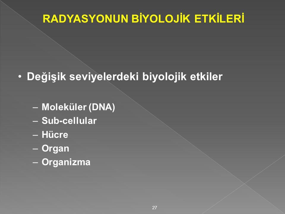 RADYASYONUN BİYOLOJİK ETKİLERİ Değişik seviyelerdeki biyolojik etkiler –Moleküler (DNA) –Sub-cellular –Hücre –Organ –Organizma 27