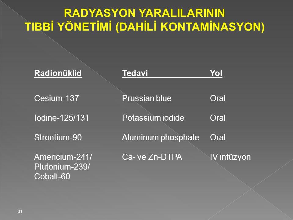 RadionüklidTedaviYol Cesium-137Prussian blueOral Iodine-125/131Potassium iodideOral Strontium-90Aluminum phosphateOral Americium-241/Ca- ve Zn-DTPAIV infüzyon Plutonium-239/ Cobalt-60 RADYASYON YARALILARININ TIBBİ YÖNETİMİ (DAHİLİ KONTAMİNASYON) 31