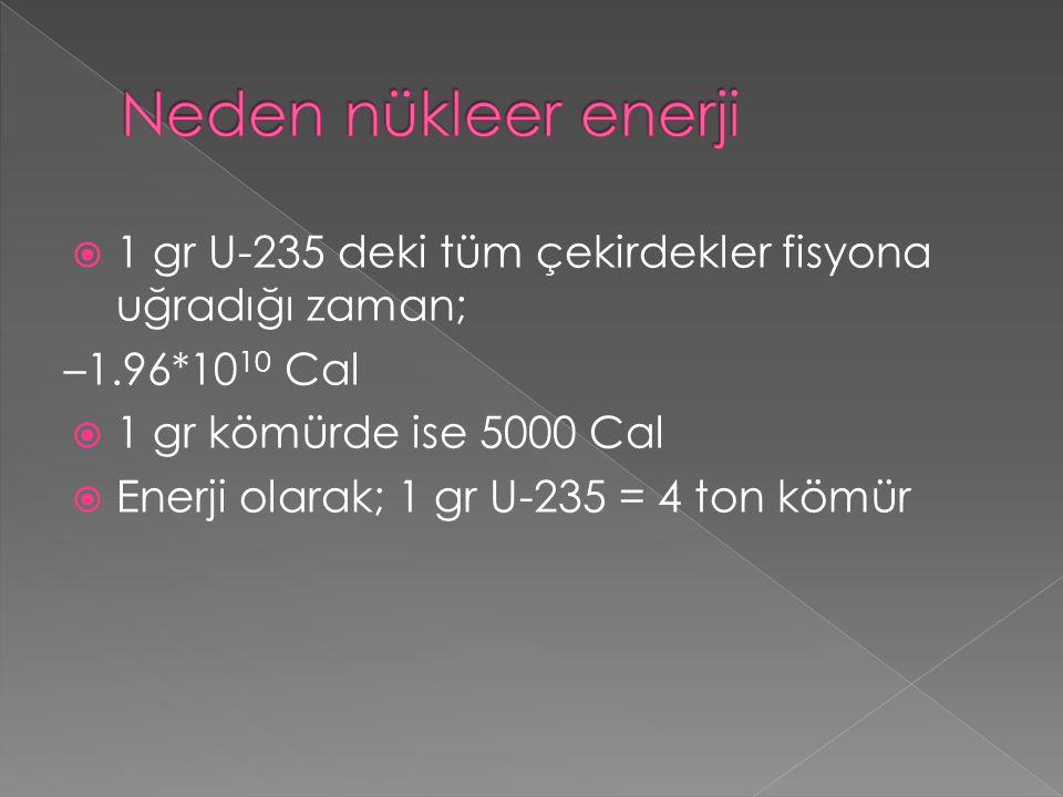  1 gr U-235 deki tüm çekirdekler fisyona uğradığı zaman; –1.96*10 10 Cal  1 gr kömürde ise 5000 Cal  Enerji olarak; 1 gr U-235 = 4 ton kömür