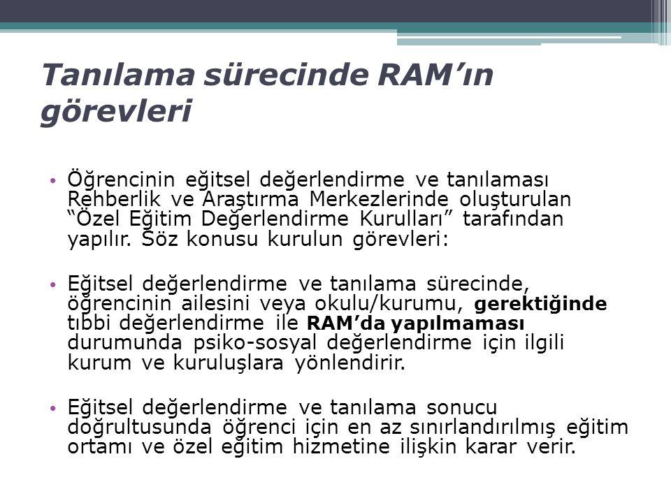 """Tanılama sürecinde RAM'ın görevleri Öğrencinin eğitsel değerlendirme ve tanılaması Rehberlik ve Araştırma Merkezlerinde oluşturulan """"Özel Eğitim Değer"""