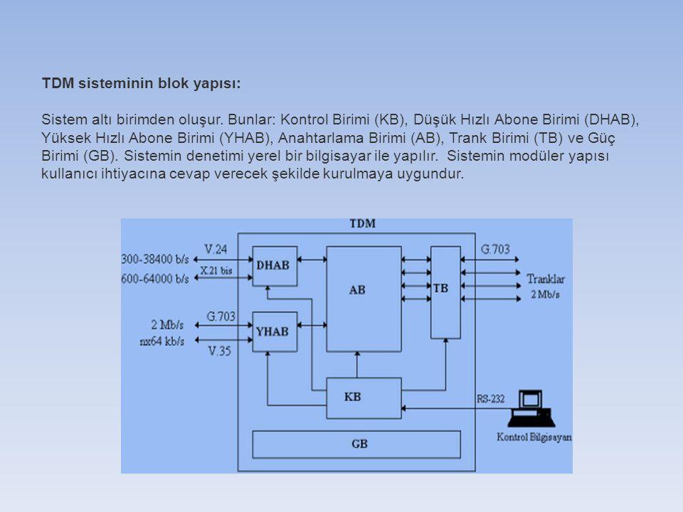 TDM sisteminin blok yapısı: Sistem altı birimden oluşur. Bunlar: Kontrol Birimi (KB), Düşük Hızlı Abone Birimi (DHAB), Yüksek Hızlı Abone Birimi (YHAB