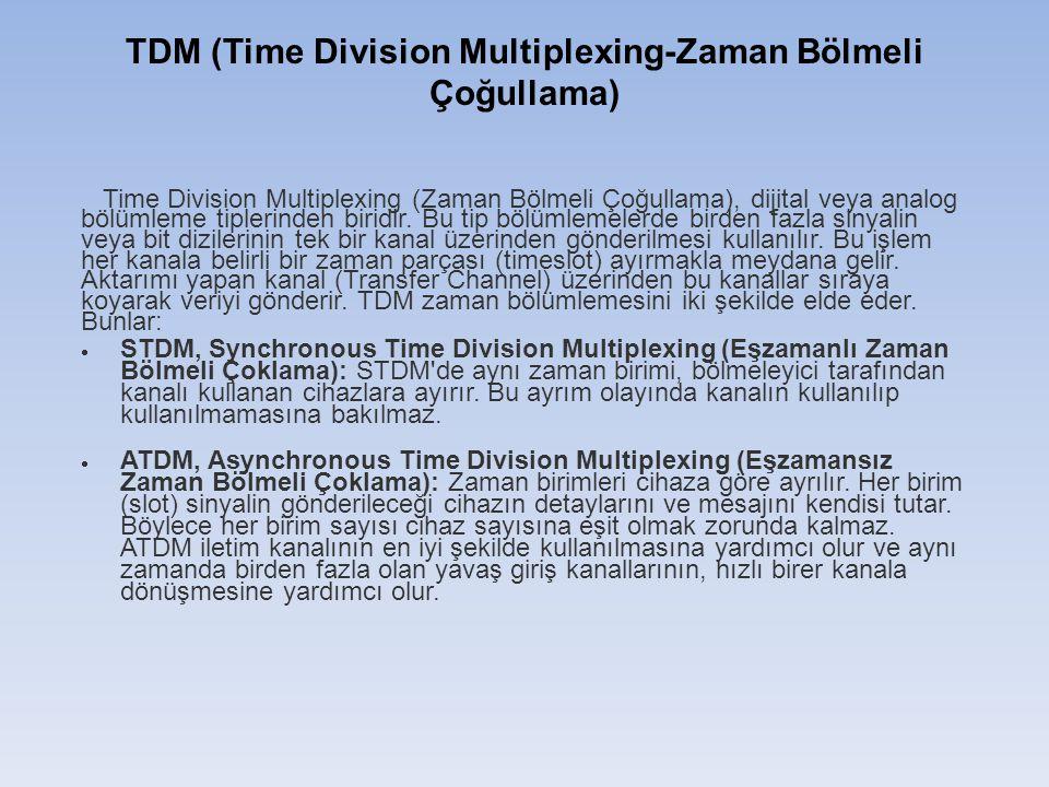 TDM (Time Division Multiplexing-Zaman Bölmeli Çoğullama) Time Division Multiplexing (Zaman Bölmeli Çoğullama), dijital veya analog bölümleme tiplerind