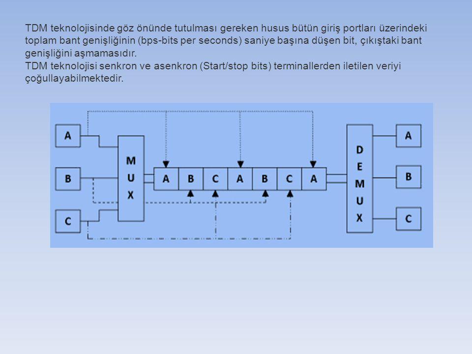TDM teknolojisinde göz önünde tutulması gereken husus bütün giriş portları üzerindeki toplam bant genişliğinin (bps-bits per seconds) saniye başına dü