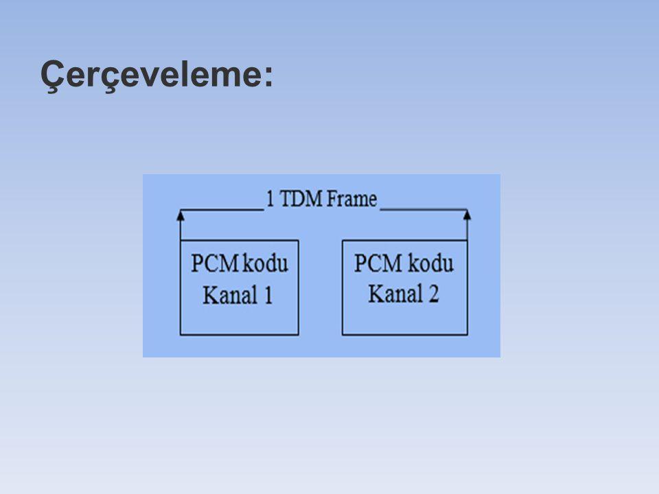 Sayısal Taşıyıcı sisteminde her kanal 8 bitlik bir PCM kodunda olup saniyede 8000 kez örneklenir.