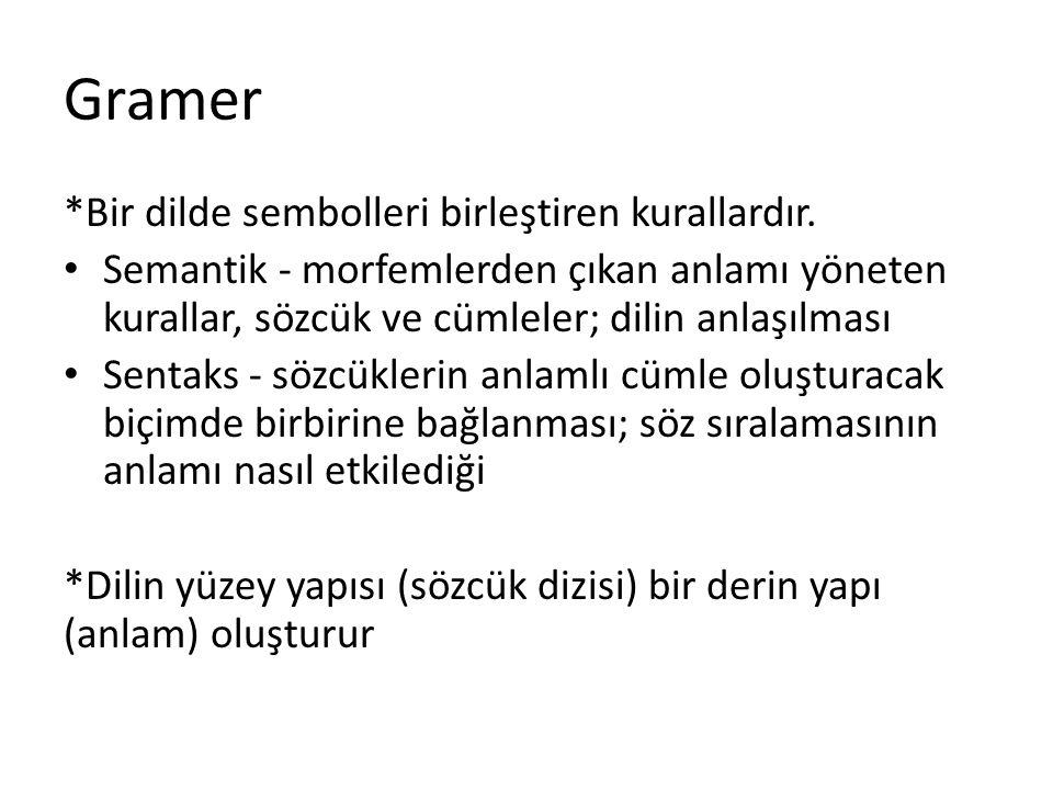 Gramer *Bir dilde sembolleri birleştiren kurallardır. Semantik - morfemlerden çıkan anlamı yöneten kurallar, sözcük ve cümleler; dilin anlaşılması Sen