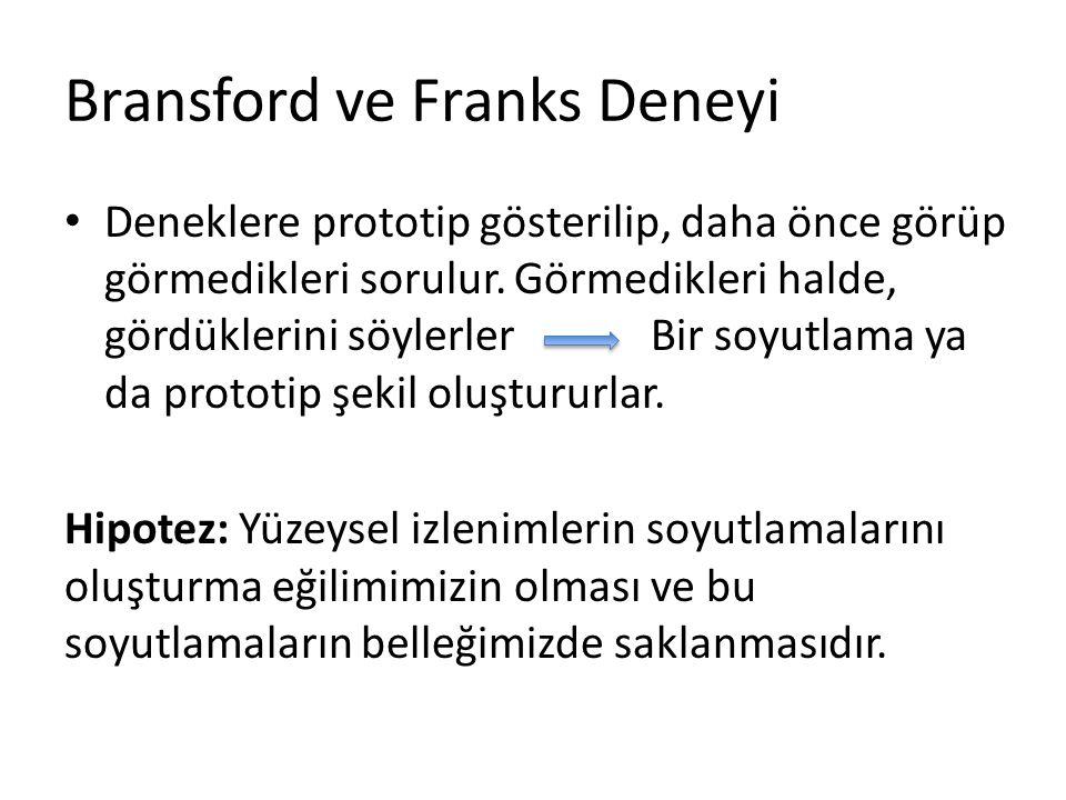 Bransford ve Franks Deneyi Deneklere prototip gösterilip, daha önce görüp görmedikleri sorulur. Görmedikleri halde, gördüklerini söylerler Bir soyutla