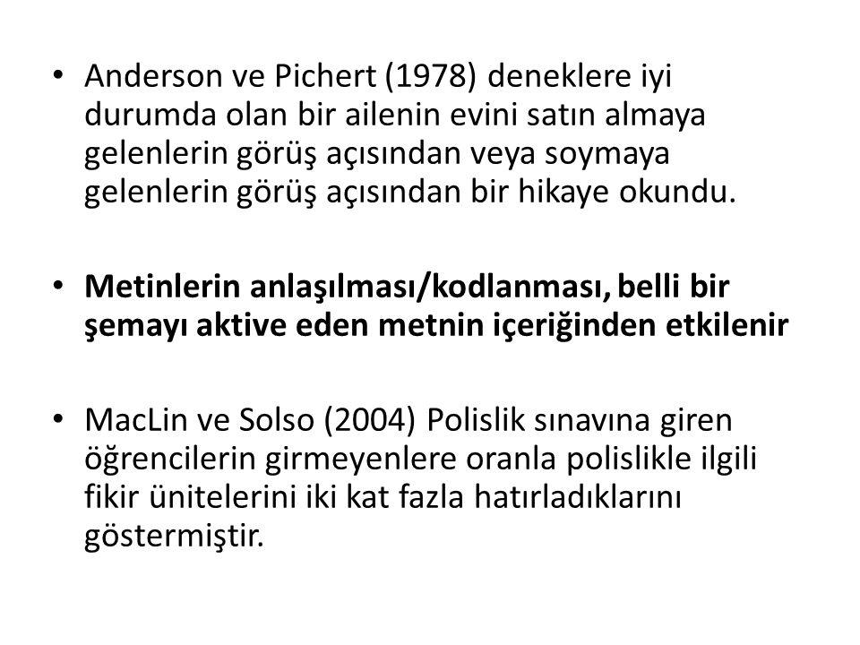 Anderson ve Pichert (1978) deneklere iyi durumda olan bir ailenin evini satın almaya gelenlerin görüş açısından veya soymaya gelenlerin görüş açısında