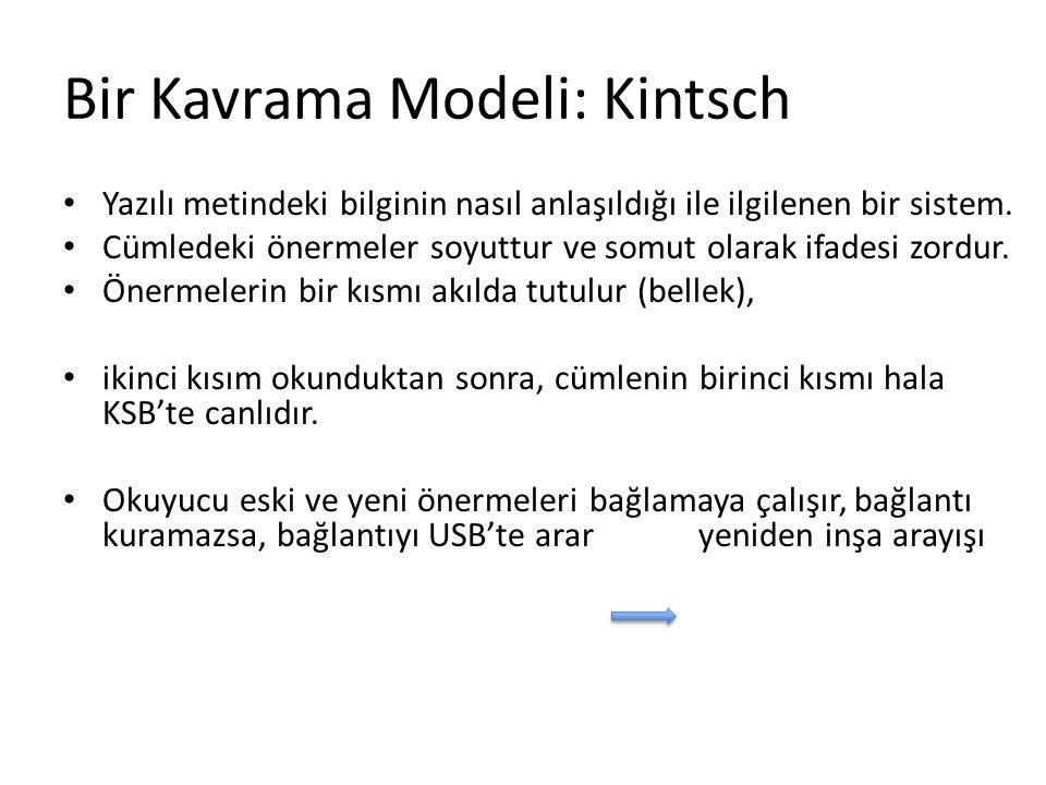 Bir Kavrama Modeli: Kintsch Yazılı metindeki bilginin nasıl anlaşıldığı ile ilgilenen bir sistem. Cümledeki önermeler soyuttur ve somut olarak ifadesi