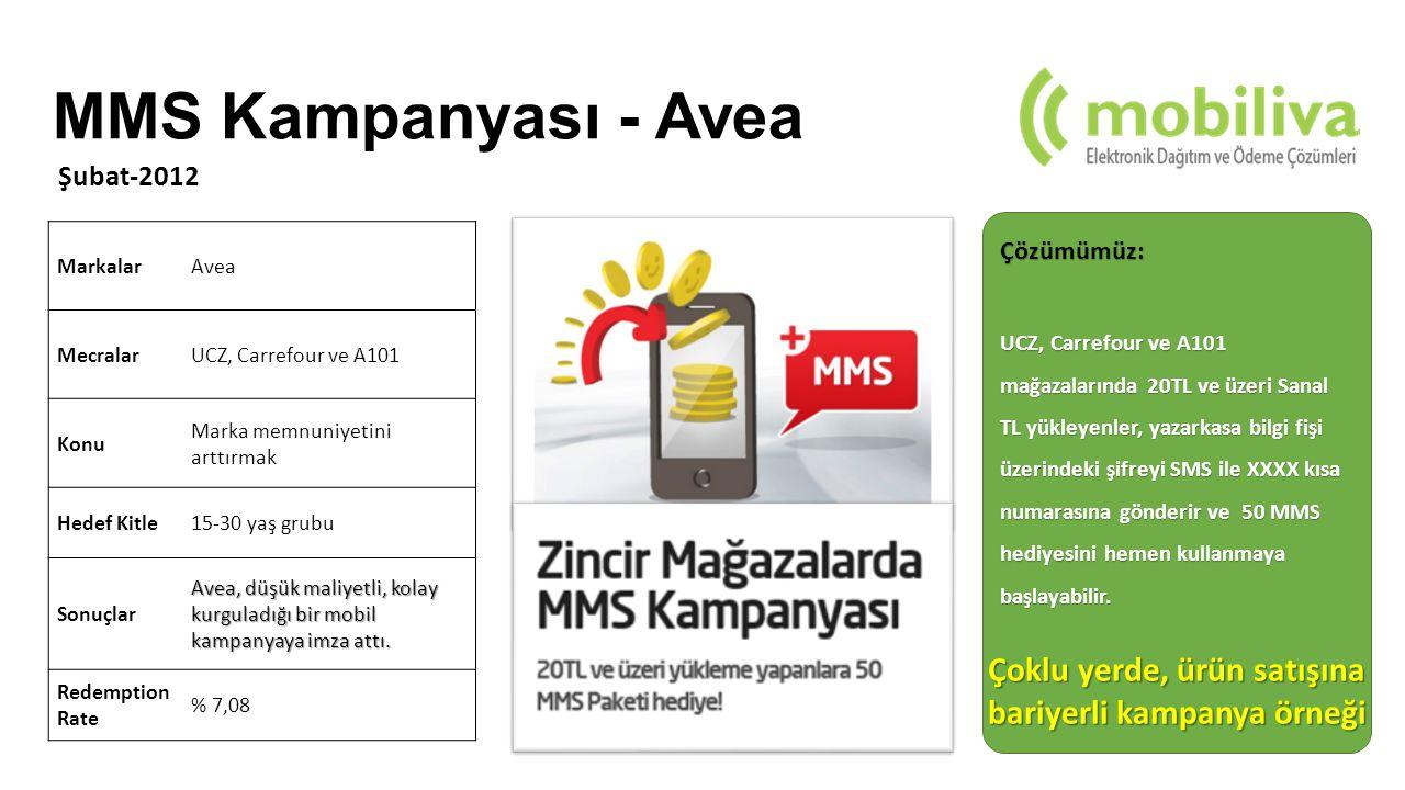 Çözümümüz: UCZ, Carrefour ve A101 mağazalarında 20TL ve üzeri Sanal TL yükleyenler, yazarkasa bilgi fişi üzerindeki şifreyi SMS ile XXXX kısa numarasına gönderir ve 50 MMS hediyesini hemen kullanmaya başlayabilir.