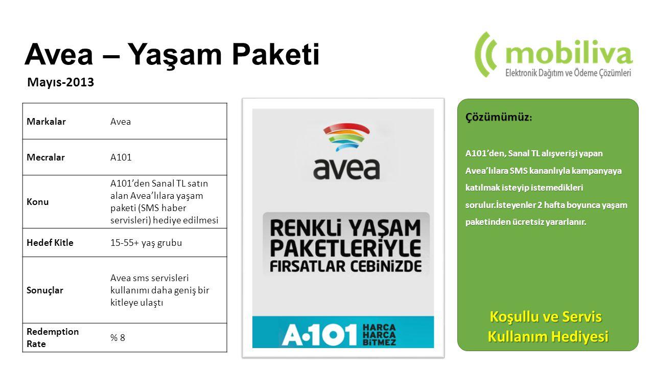 Çözümümüz : A101'den, Sanal TL alışverişi yapan Avea'lılara SMS kananlıyla kampanyaya katılmak isteyip istemedikleri sorulur.İsteyenler 2 hafta boyunca yaşam paketinden ücretsiz yararlanır.