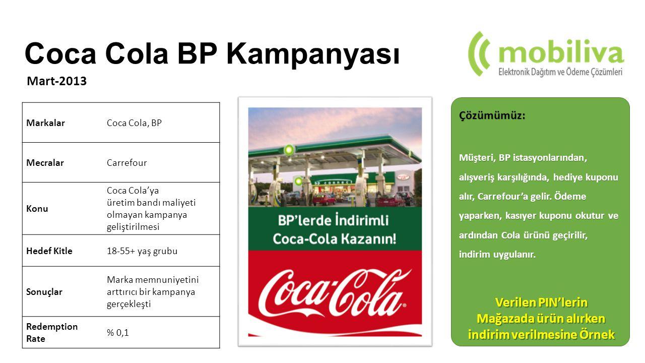 Çözümümüz: Müşteri, BP istasyonlarından, alışveriş karşılığında, hediye kuponu alır, Carrefour'a gelir.