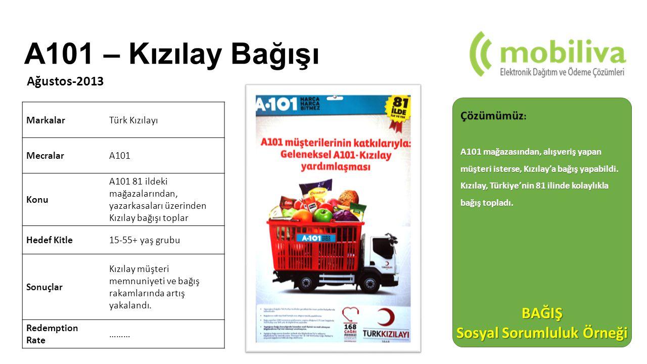 Çözümümüz : A101 mağazasından, alışveriş yapan müşteri isterse, Kızılay'a bağış yapabildi. Kızılay, Türkiye'nin 81 ilinde kolaylıkla bağış topladı. Ma
