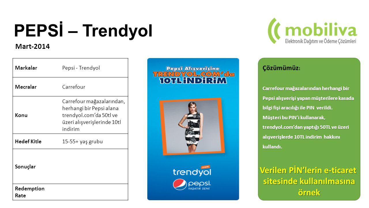 Çözümümüz : Carrefour mağazalarından herhangi bir Pepsi alışverişi yapan müşterilere kasada bilgi fişi aracılığı ile PIN verildi.