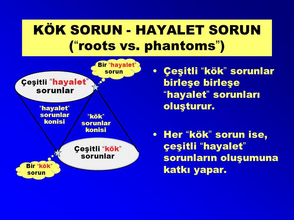 Çeşitli hayalet sorunlar KÖK SORUN - HAYALET SORUN ( roots vs.