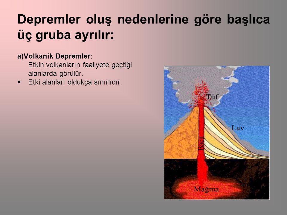 Depremler oluş nedenlerine göre başlıca üç gruba ayrılır: a)Volkanik Depremler: Etkin volkanların faaliyete geçtiği alanlarda görülür.