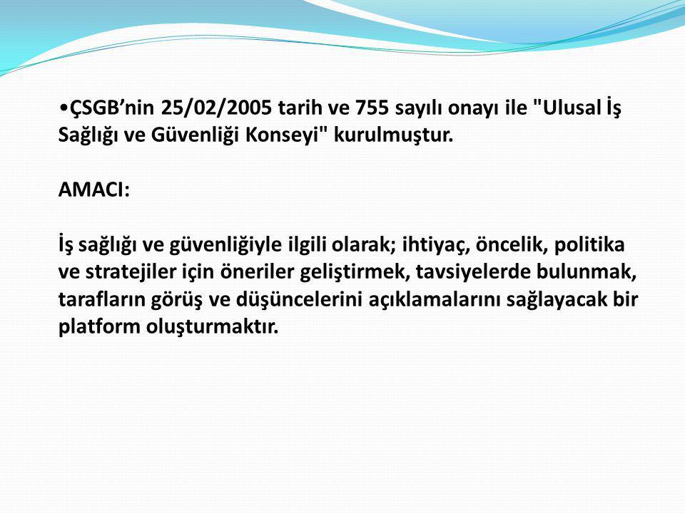 ÇSGB'nin 25/02/2005 tarih ve 755 sayılı onayı ile
