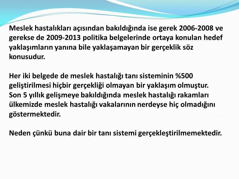 Meslek hastalıkları açısından bakıldığında ise gerek 2006-2008 ve gerekse de 2009-2013 politika belgelerinde ortaya konulan hedef yaklaşımların yanına
