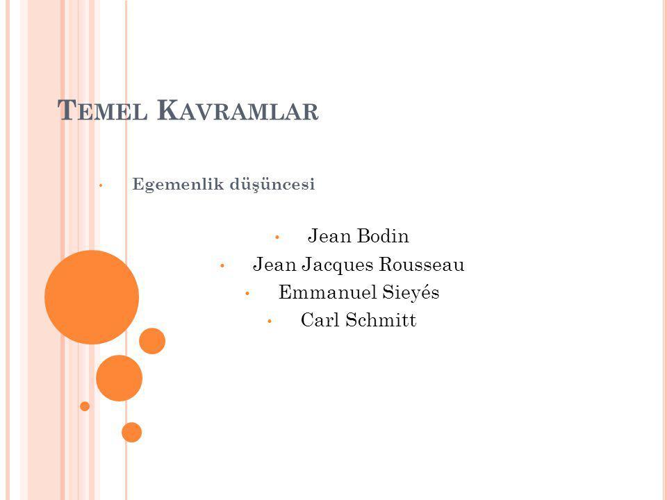 T EMEL K AVRAMLAR Egemenlik düşüncesi Jean Bodin Jean Jacques Rousseau Emmanuel Sieyés Carl Schmitt