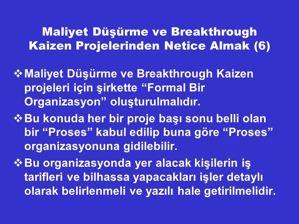 """Maliyet Düşürme ve Breakthrough Kaizen Projelerinden Netice Almak (6)  Maliyet Düşürme ve Breakthrough Kaizen projeleri için şirkette """"Formal Bir Org"""