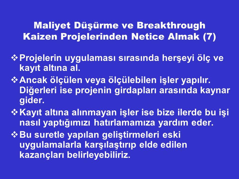 Maliyet Düşürme ve Breakthrough Kaizen Projelerinden Netice Almak (7)  Projelerin uygulaması sırasında herşeyi ölç ve kayıt altına al.  Ancak ölçüle