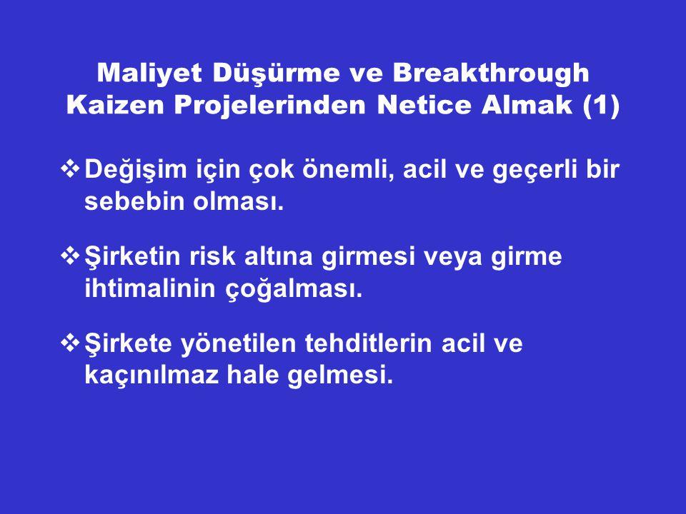 Maliyet Düşürme ve Breakthrough Kaizen Projelerinden Netice Almak (1)  Değişim için çok önemli, acil ve geçerli bir sebebin olması.  Şirketin risk a