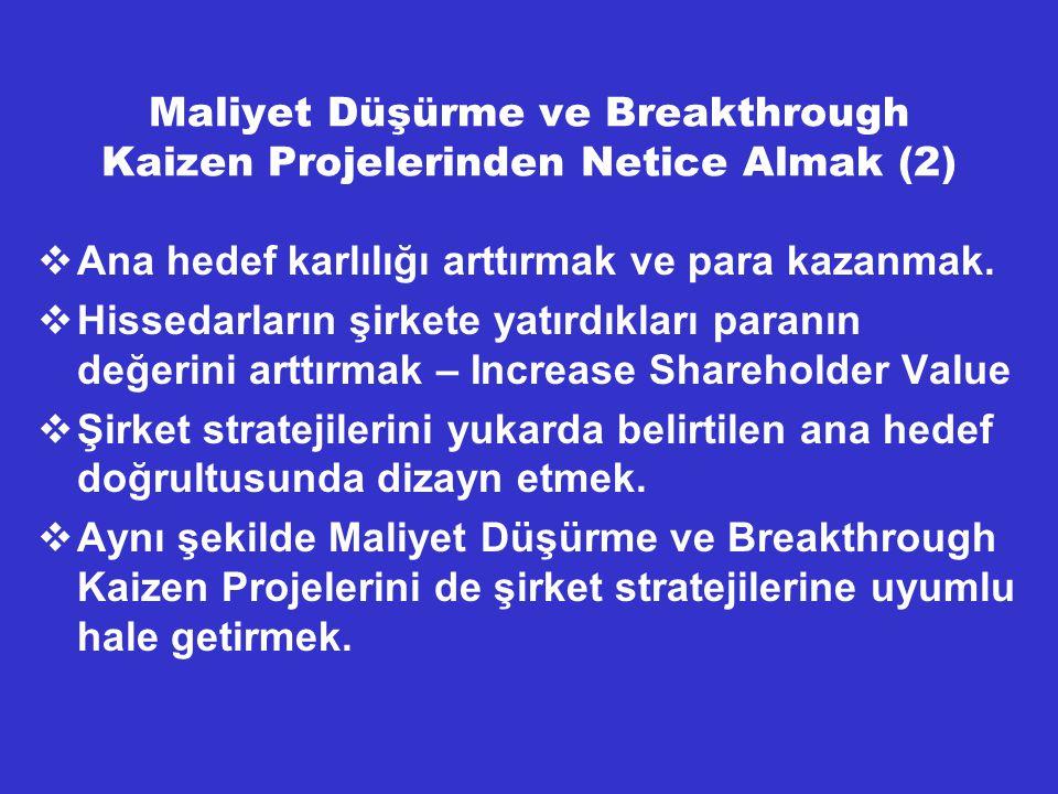 Maliyet Düşürme ve Breakthrough Kaizen Projelerinden Netice Almak (2)  Ana hedef karlılığı arttırmak ve para kazanmak.  Hissedarların şirkete yatırd