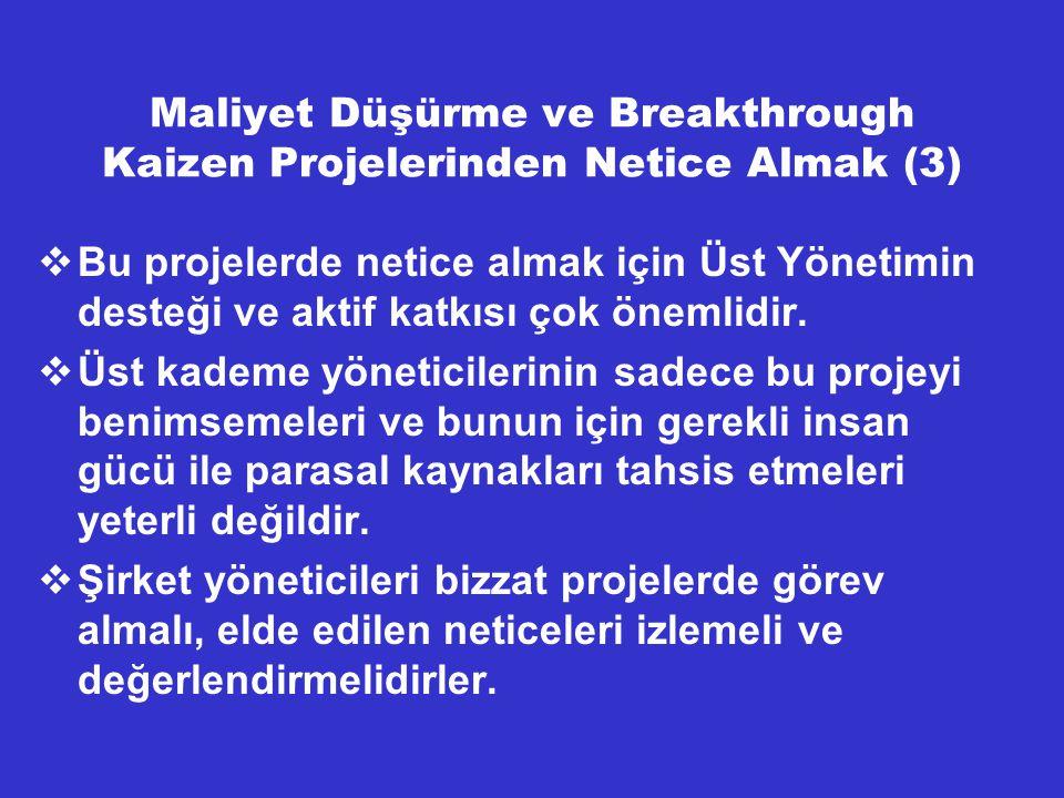 Maliyet Düşürme ve Breakthrough Kaizen Projelerinden Netice Almak (3)  Bu projelerde netice almak için Üst Yönetimin desteği ve aktif katkısı çok öne
