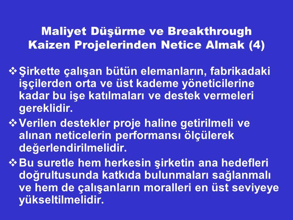 Maliyet Düşürme ve Breakthrough Kaizen Projelerinden Netice Almak (4)  Şirkette çalışan bütün elemanların, fabrikadaki işçilerden orta ve üst kademe