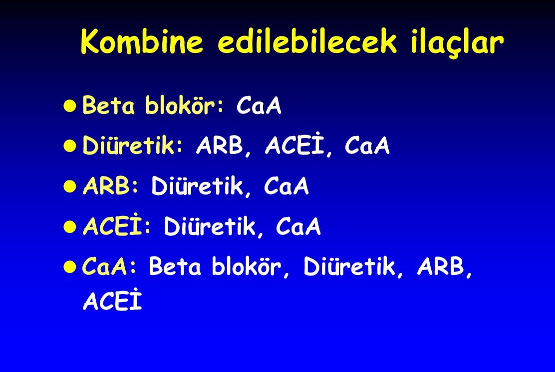 Kombine edilebilecek ilaçlar l Beta blokör: CaA l Diüretik: ARB, ACEİ, CaA l ARB: Diüretik, CaA l ACEİ: Diüretik, CaA l CaA: Beta blokör, Diüretik, ARB, ACEİ