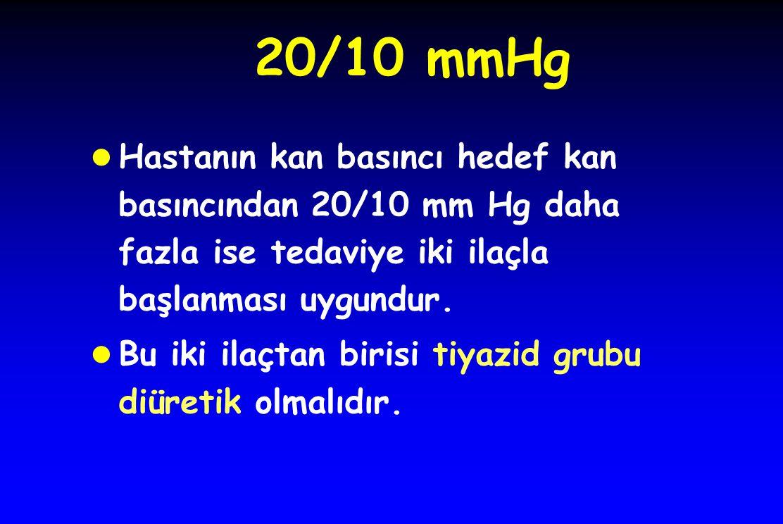 20/10 mmHg l Hastanın kan basıncı hedef kan basıncından 20/10 mm Hg daha fazla ise tedaviye iki ilaçla başlanması uygundur.