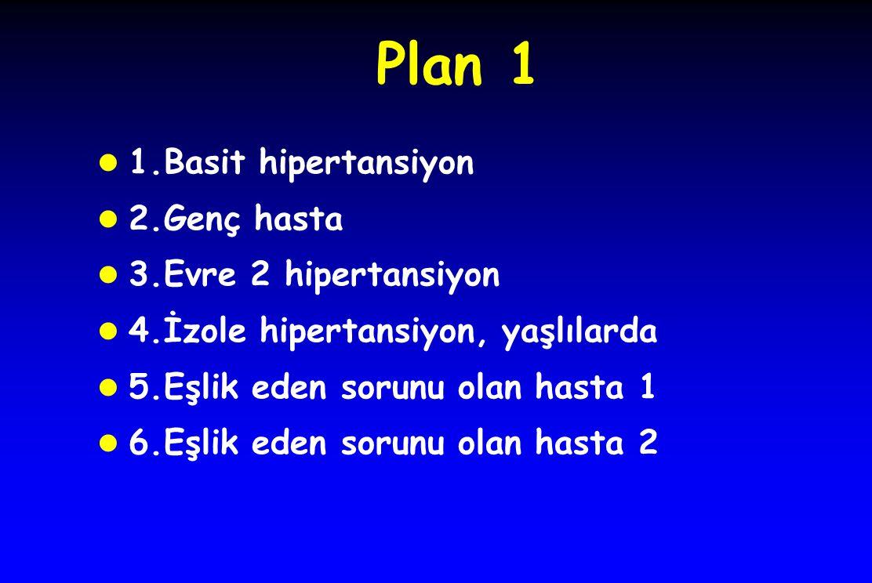Plan 1 l 1.Basit hipertansiyon l 2.Genç hasta l 3.Evre 2 hipertansiyon l 4.İzole hipertansiyon, yaşlılarda l 5.Eşlik eden sorunu olan hasta 1 l 6.Eşlik eden sorunu olan hasta 2