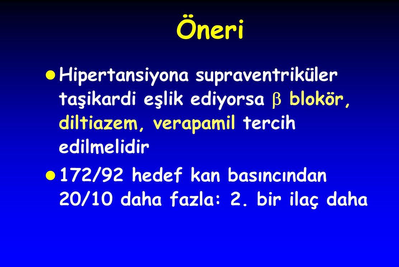 Öneri l Hipertansiyona supraventriküler taşikardi eşlik ediyorsa  blokör, diltiazem, verapamil tercih edilmelidir l 172/92 hedef kan basıncından 20/10 daha fazla: 2.
