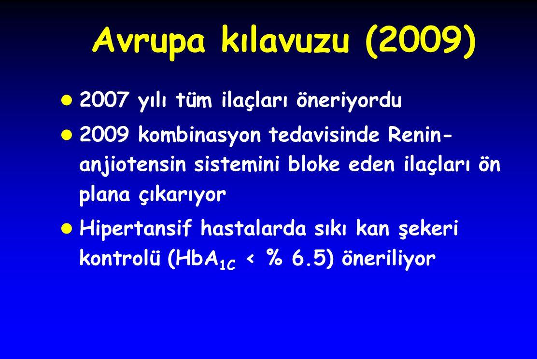 Avrupa kılavuzu (2009) l 2007 yılı tüm ilaçları öneriyordu l 2009 kombinasyon tedavisinde Renin- anjiotensin sistemini bloke eden ilaçları ön plana çıkarıyor l Hipertansif hastalarda sıkı kan şekeri kontrolü (HbA 1C < % 6.5) öneriliyor