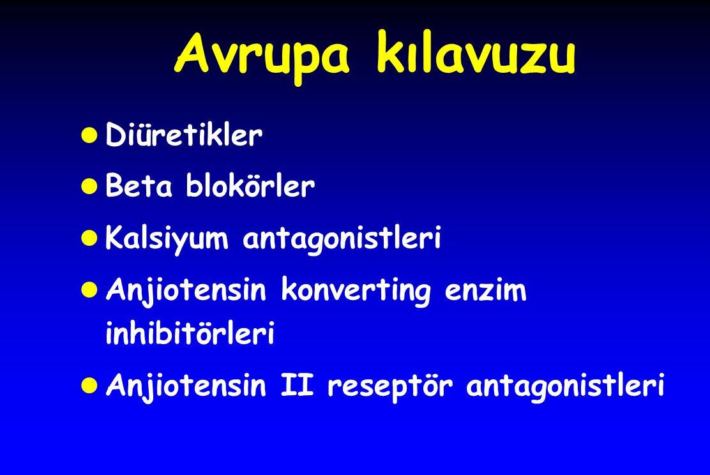 Avrupa kılavuzu l Diüretikler l Beta blokörler l Kalsiyum antagonistleri l Anjiotensin konverting enzim inhibitörleri l Anjiotensin II reseptör antagonistleri