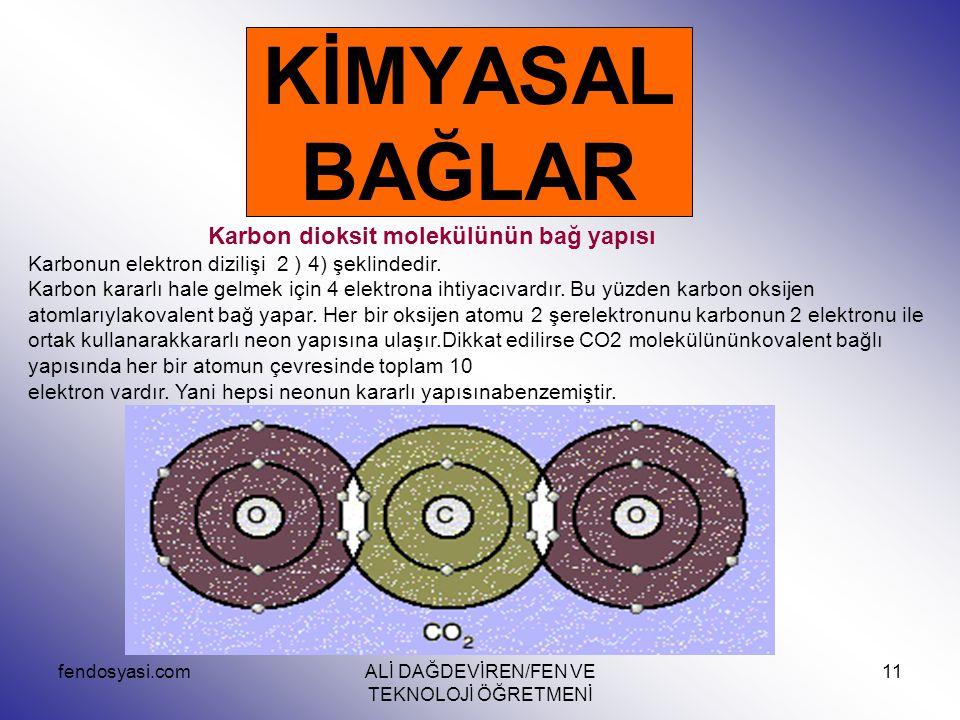 fendosyasi.comALİ DAĞDEVİREN/FEN VE TEKNOLOJİ ÖĞRETMENİ 11 KİMYASAL BAĞLAR Karbon dioksit molekülünün bağ yapısı Karbonun elektron dizilişi 2 ) 4) şek