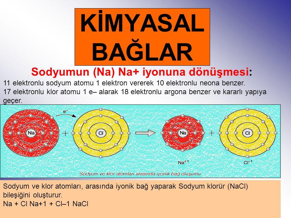 fendosyasi.comALİ DAĞDEVİREN/FEN VE TEKNOLOJİ ÖĞRETMENİ 5 KİMYASAL BAĞLAR Sodyumun (Na) Na+ iyonuna dönüşmesi: 11 elektronlu sodyum atomu 1 elektron v