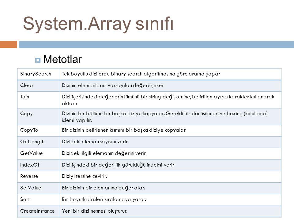 System.Array sınıfı  Metotlar BinarySearchTek boyutlu dizilerde binary search algoritmasına göre arama yapar Clear Dizinin elemanlarını varsayılan de