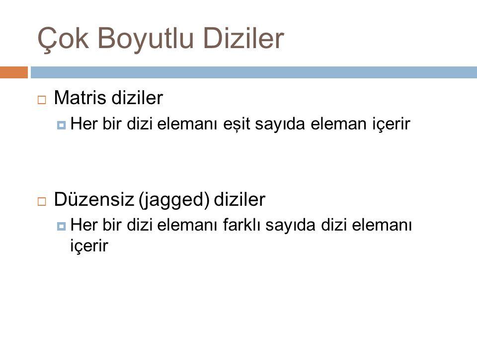 Copy() [Örnek 1. tür kullanım]