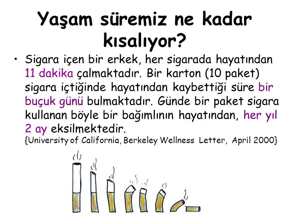 Yaşam süremiz ne kadar kısalıyor? Sigara içen bir erkek, her sigarada hayatından 11 dakika çalmaktadır. Bir karton (10 paket) sigara içtiğinde hayatın
