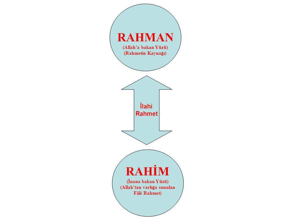 Allah, bütün insanlığa mı yoksa sadece Mü'minlere mi Rahim'dir..