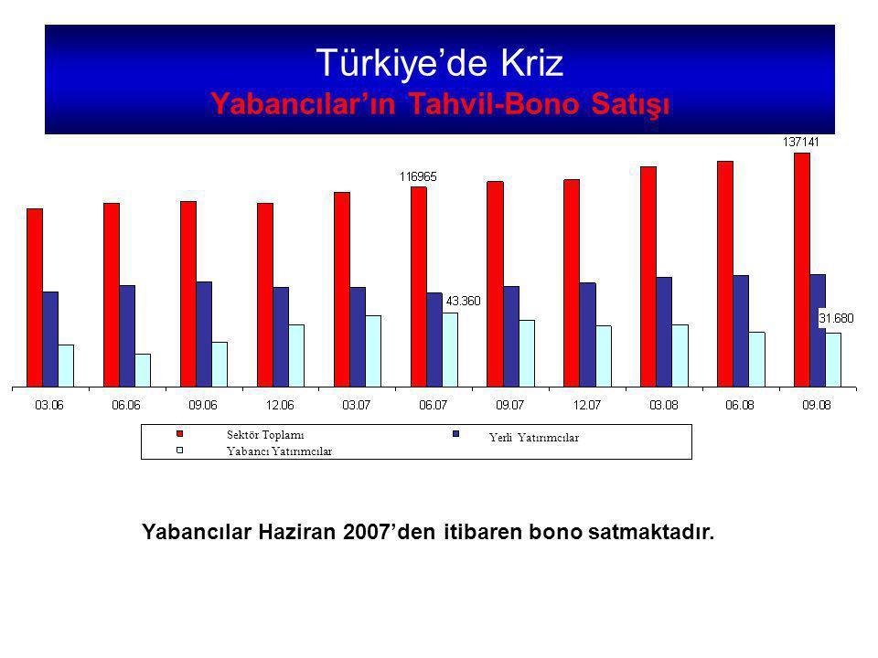 Yabancılar Haziran 2007'den itibaren bono satmaktadır.