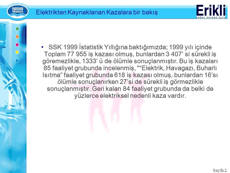Sayfa 2 Elektrikten Kaynaklanan Kazalara bir bakış SSK 1999 İstatistik Yıllığına baktığımızda; 1999 yılı içinde Toplam 77 955 iş kazası olmuş, bunlard