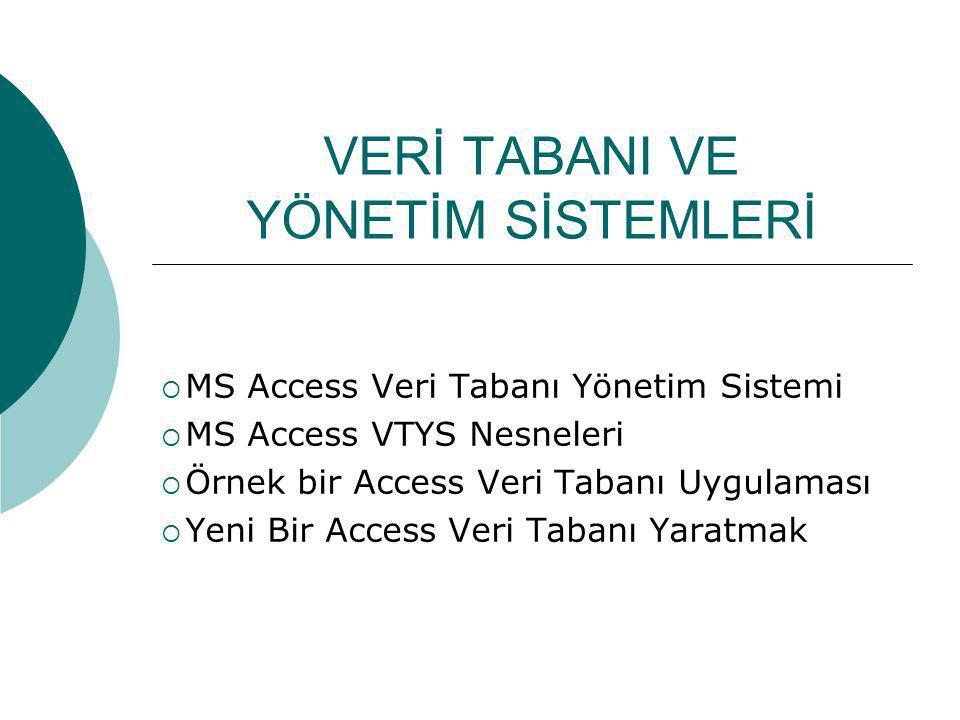 VERİ TABANI VE YÖNETİM SİSTEMLERİ  MS Access Veri Tabanı Yönetim Sistemi  MS Access VTYS Nesneleri  Örnek bir Access Veri Tabanı Uygulaması  Yeni Bir Access Veri Tabanı Yaratmak