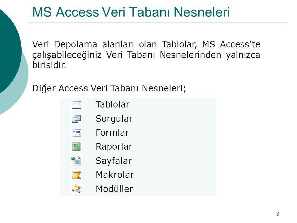 3 MS Access Veri Tabanı Nesneleri Veri Depolama alanları olan Tablolar, MS Access'te çalışabileceğiniz Veri Tabanı Nesnelerinden yalnızca birisidir.