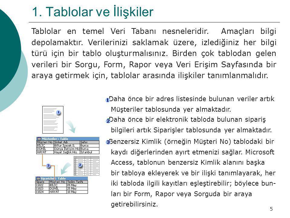 5 1. Tablolar ve İlişkiler  Daha önce bir adres listesinde bulunan veriler artık Müşteriler tablosunda yer almaktadır. Tablolar en temel Veri Tabanı