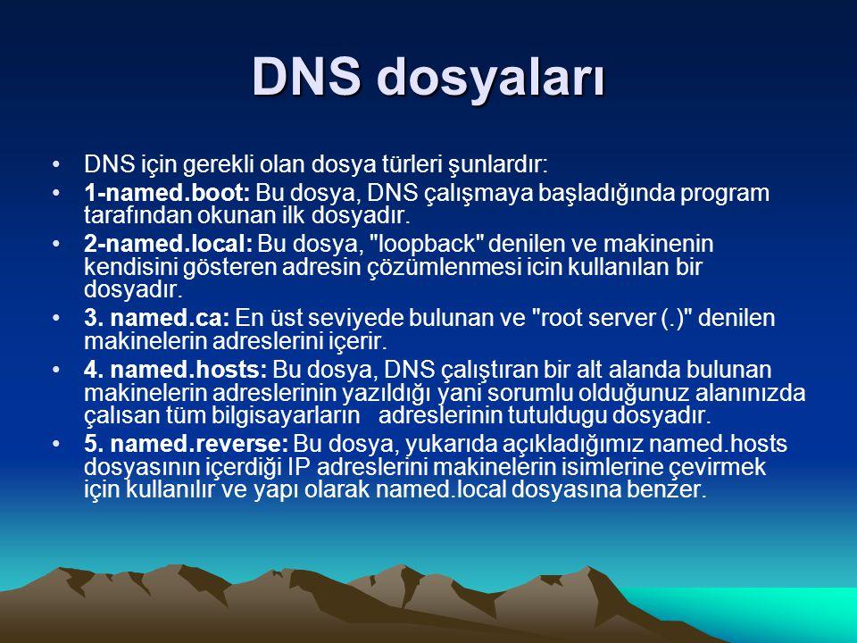 DNS dosyaları DNS için gerekli olan dosya türleri şunlardır: 1-named.boot: Bu dosya, DNS çalışmaya başladığında program tarafından okunan ilk dosyadır