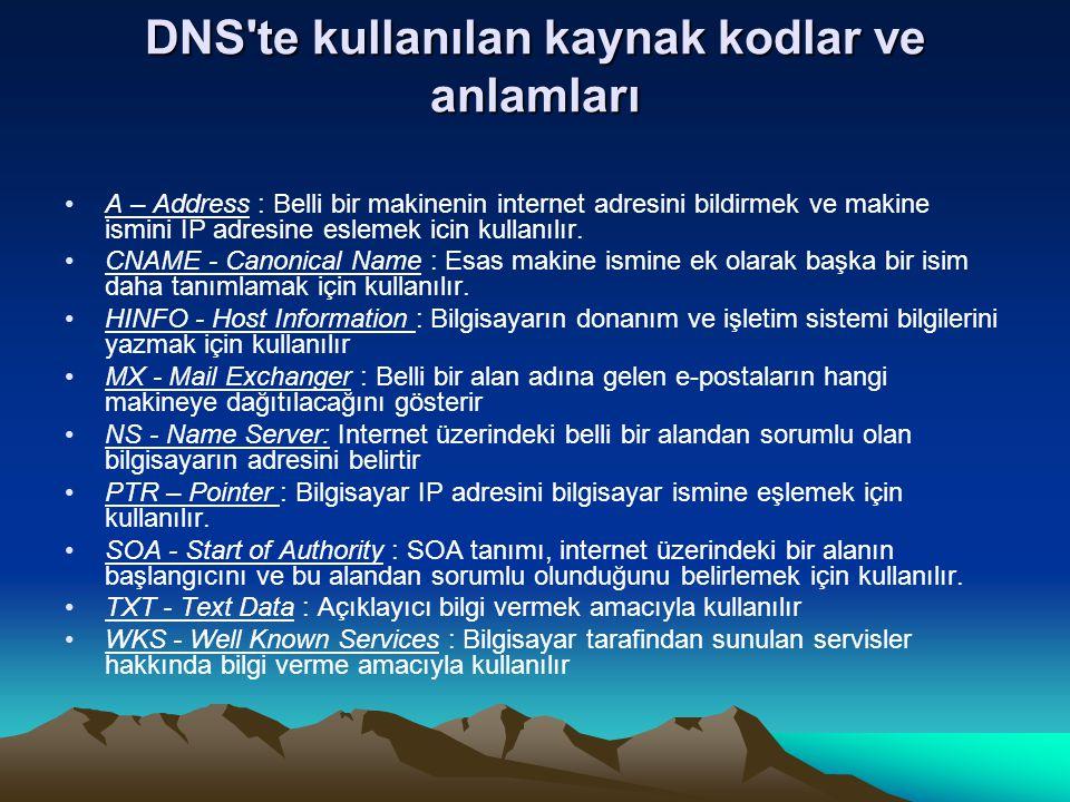 DNS'te kullanılan kaynak kodlar ve anlamları A – Address : Belli bir makinenin internet adresini bildirmek ve makine ismini IP adresine eslemek icin k