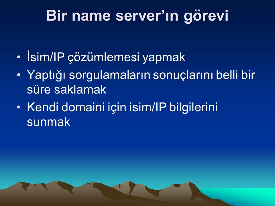 Bir name server'ın görevi İsim/IP çözümlemesi yapmak Yaptığı sorgulamaların sonuçlarını belli bir süre saklamak Kendi domaini için isim/IP bilgilerini