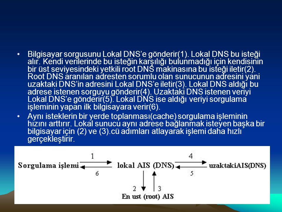 Bilgisayar sorgusunu Lokal DNS'e gönderir(1). Lokal DNS bu isteği alır. Kendi verilerinde bu isteğin karşılığı bulunmadığı için kendisinin bir üst sev